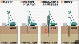 改良杭イメージ・工程.jpg
